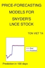 Price-Forecasting Models for Snyder's LNCE Stock Cover Image