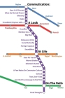 Commutication: A Look At Life On The Rails Cover Image