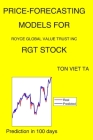 Price-Forecasting Models for Royce Global Value Trust Inc RGT Stock Cover Image