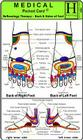 Reflexology Therapy, Back & Sides of Foot (Medical Pocket Card) Cover Image