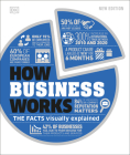 How Business Works (How Things Work) Cover Image