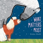 What Matters Most Cover Image