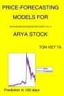 Price-Forecasting Models for Arya Sciences Acquisition Corp III Cl A ARYA Stock (Jean Piaget) Cover Image