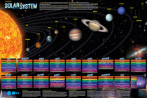 Solar System Poster - Paper (24 X 36): A Quickstudy Reference Poster Cover Image