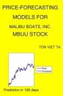 Price-Forecasting Models for Malibu Boats, Inc. MBUU Stock Cover Image