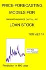 Price-Forecasting Models for Manhattan Bridge Capital, Inc LOAN Stock Cover Image