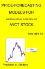 Price-Forecasting Models for American Virtual Cloud Tech Inc AVCT Stock Cover Image