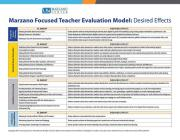 Focused Teacher Evaluation Map/Desired Effects Quick Reference Guide Cover Image