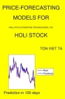 Price-Forecasting Models for Hollysys Automation Technologies, Ltd. HOLI Stock Cover Image