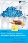 Thinking of... Building a Digital Operating Model with the Microsoft Cloud Adoption Framework for Azure? Ask the Smart Questions Cover Image