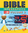 Bible Infographics for Kids(tm) Volume 2: Light and Dark, Heroes and Villains, and Mind-Blowing Bible Facts Cover Image