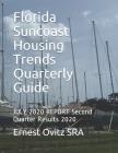 Florida Suncoast Housing Trends Quarterly Guide: JULY 2020 REPORT Second Quarter Results 2020 Cover Image
