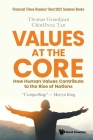 Values at the Core: How Human Values Contribute to the Rise of Nations Cover Image