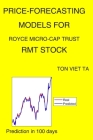 Price-Forecasting Models for Royce Micro-Cap Trust RMT Stock Cover Image