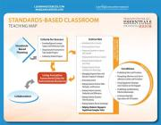 Rigor/Standards-Based Teaching Map Quick Reference Guide Cover Image