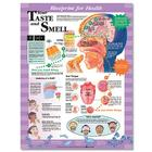 Blueprint for Health Your Taste and Smell Chart Cover Image