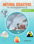 Natural Disasters in Infographics Cover Image