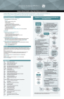 Pediatric Mental Health: Coding Quick Reference Card 2021 Cover Image