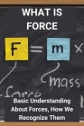 What Is Force: Basic Understanding About Forces, How We Recognize Them: The Unit Of Force In Metric System Cover Image