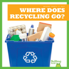 Where Does Recycling Go? Cover Image