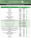 Pediatric Vaccines: Coding Quick Reference Card 2021 Cover Image
