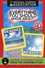 Everything You Should Know About Beaches and Weather Cover Image