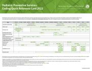 Pediatric Preventive Services: Coding Quick Reference Card 2022 Cover Image