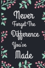Never Forget The Difference You've Made: Funny Novelty Coworker Gift- Departure, Retirement, Recognition, Resigning And Parting Present- Goodbye Gift Cover Image