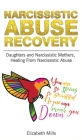 Narcissistic Abuse Recovery: Daughters and Narcissistic Mothers, Healing From Narcissistic Abuse Cover Image