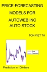 Price-Forecasting Models for Autoweb Inc AUTO Stock Cover Image