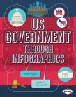 Us Government Through Infographics (Super Social Studies Infographics) Cover Image
