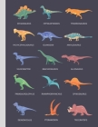 Composition Notebook: Dinosaur Types Educational Notebook College Ruled Composition Writing Book For School & College 8.5