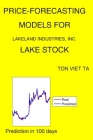 Price-Forecasting Models for Lakeland Industries, Inc. LAKE Stock Cover Image