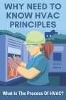 Why Need To Know HVAC Principles: What Is The Process Of HVAC?: Hvac Is Based On The Principle Of Cover Image
