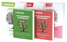 Red Full Course Bundle: Everything you need for your first year of Grammar for the Well-Trained Mind Instruction Cover Image
