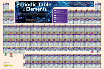 Periodic Table Poster (24 X 36 Inches) - Laminated: A Quickstudy Chemistry Reference Cover Image