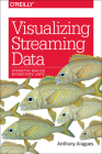 Visualizing Streaming Data: Interactive Analysis Beyond Static Limits Cover Image