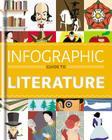 Infographic Guide to Literature Cover Image