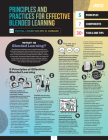 Principles and Practices for Effective Blended Learning (Quick Reference Guide) Cover Image