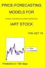 Price-Forecasting Models for Integra LifeSciences Holdings Corporation IART Stock Cover Image