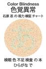 Color Blindness 色覚異常 石原 忍 の 視力 検証 チャート Cover Image